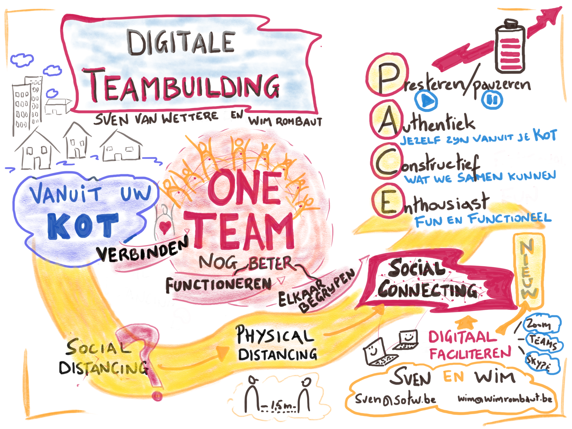 DIGITALE TEAMB